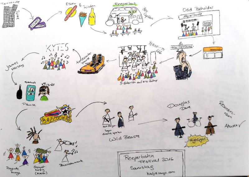 Reeperbahn Festival Sketch - Katjasays.com