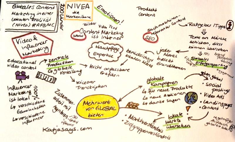 Globales Content Marketing in einer lokalen Realität bei NIVEA AFBMC - Katjasays.com