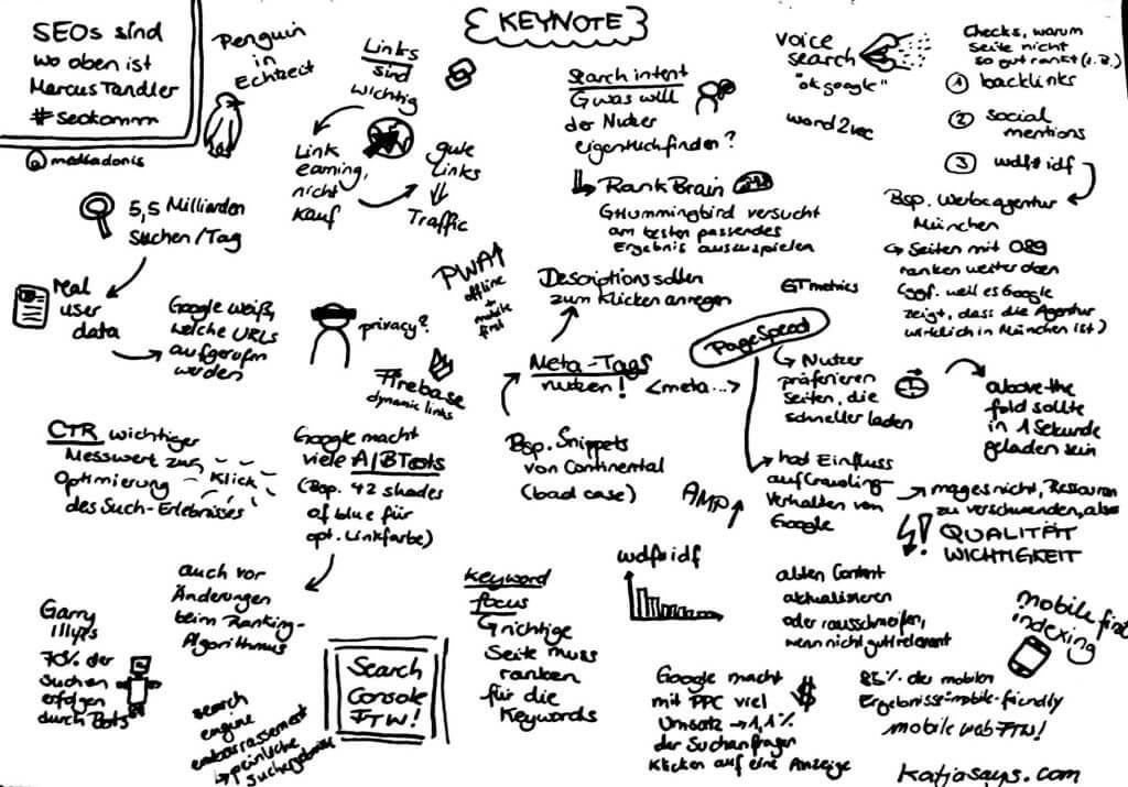 Keynote SEOkomm - Katjasays.com
