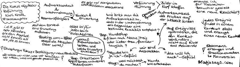 Die Kunst digitaler Verführung - Katjasays.com