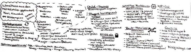 WordPress aus dem Nähkästchen - Katjasays.com