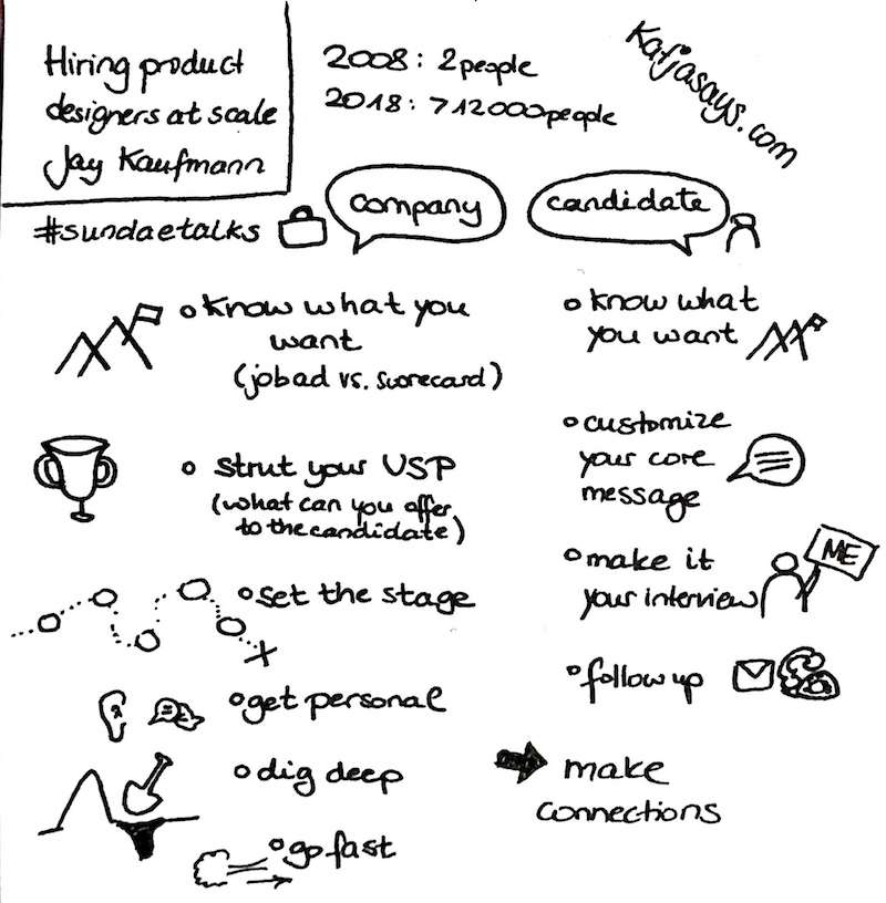 Hiring product designers at scale #SUNDAEtalks - Katjasays.com