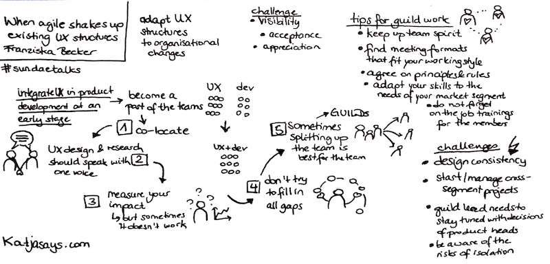 When agile shakes up existing UX structures #SUNDAEtalks - Katjasays.com