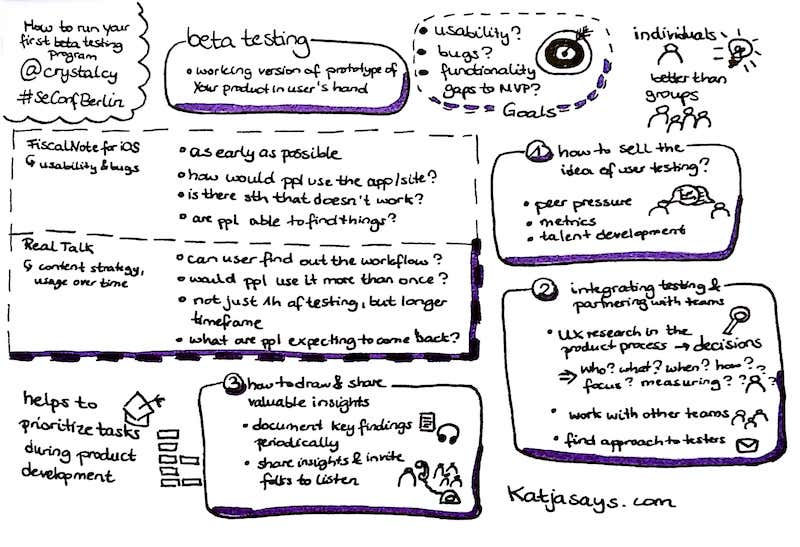 How to run your first beta testing program #SeConfBerlin - Katjasays.com
