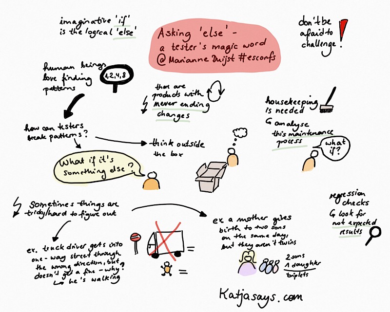 Asking else - the tester's magic word #esconfs - Katjasays.com