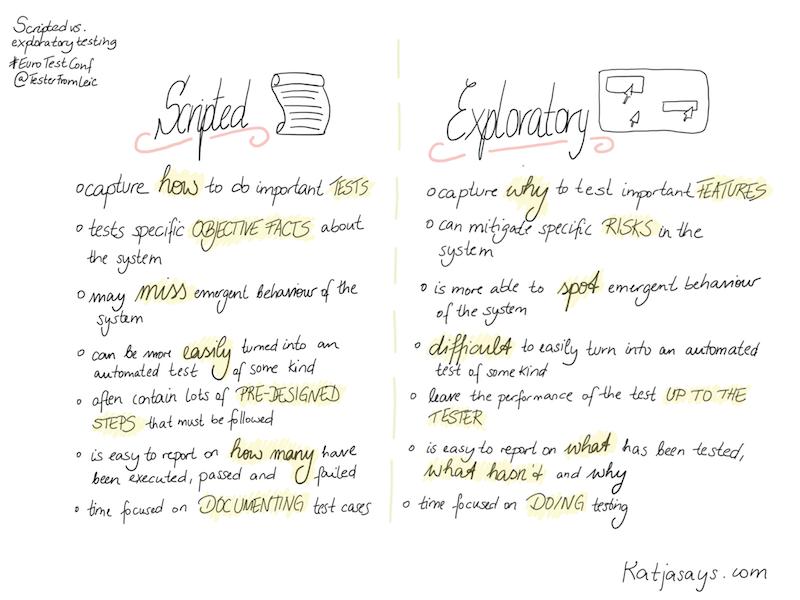 scripted vs exploratory testing eurotestconf - Katjasays.com