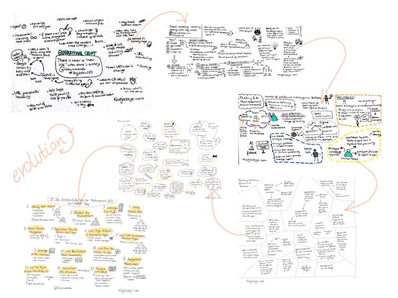 sketchnotes evolution