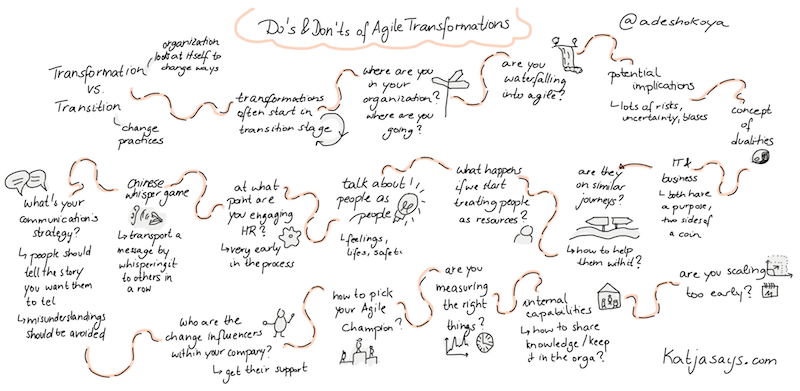 Dos and donts of agile transformations