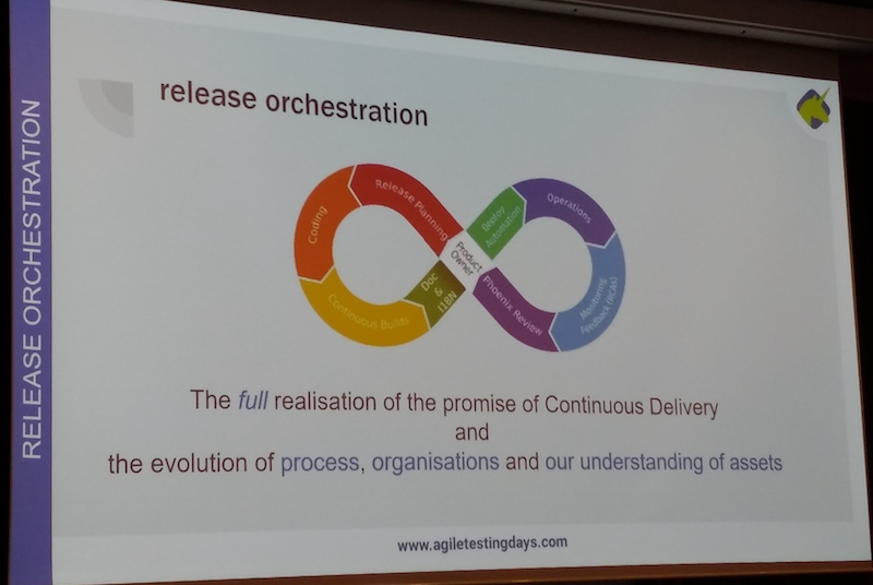 Release orchestration