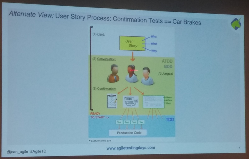 User Story Process