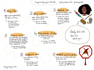 7 ways to tidy up your test code sketchnote