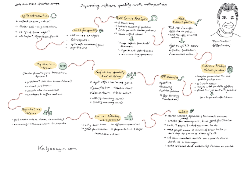 Improving software quality with retrospectives