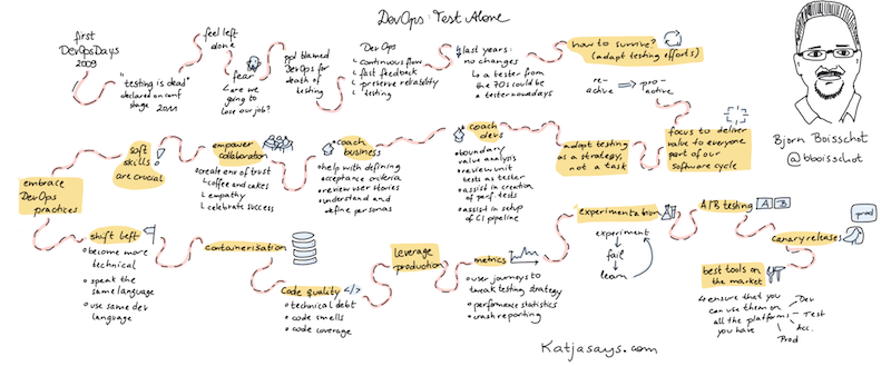 DevOps - Test alone