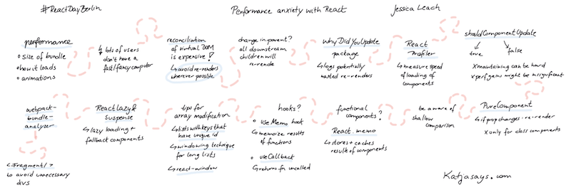 Performance anxiety with React