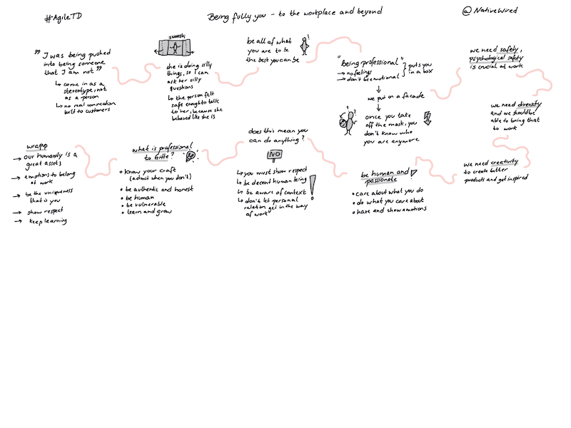 Being fully you - to the workplace and beyond - Sketchnote