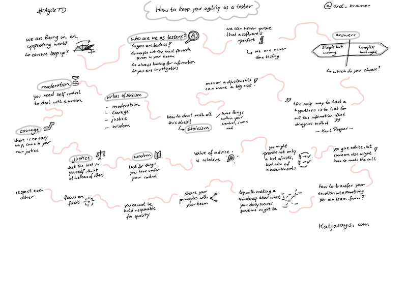 How to keep your agility as a tester - Sketchnote